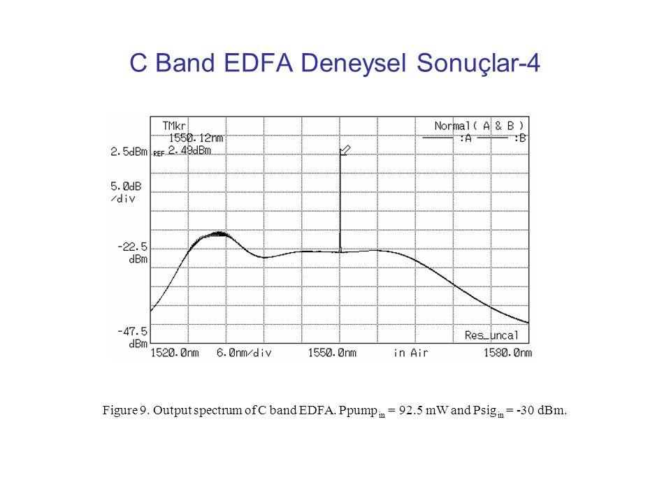C Band EDFA Deneysel Sonuçlar-4