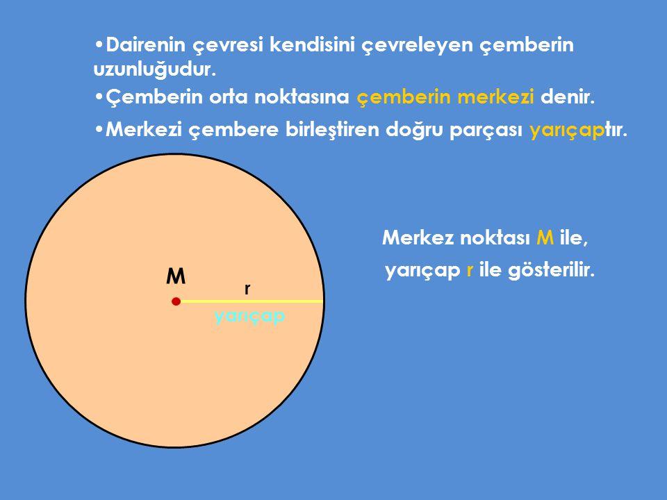 M Dairenin çevresi kendisini çevreleyen çemberin uzunluğudur.