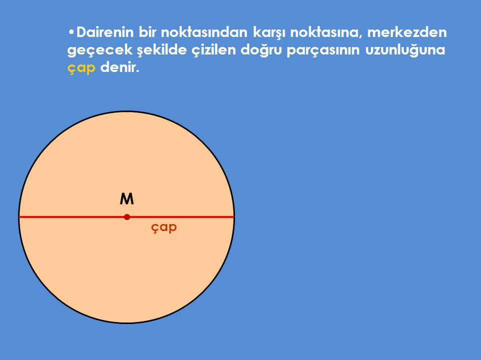 Dairenin bir noktasından karşı noktasına, merkezden geçecek şekilde çizilen doğru parçasının uzunluğuna çap denir.