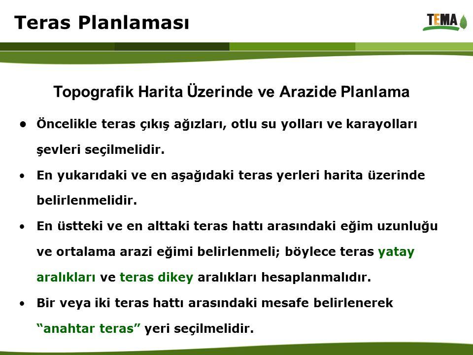 Teras Planlaması Topografik Harita Üzerinde ve Arazide Planlama