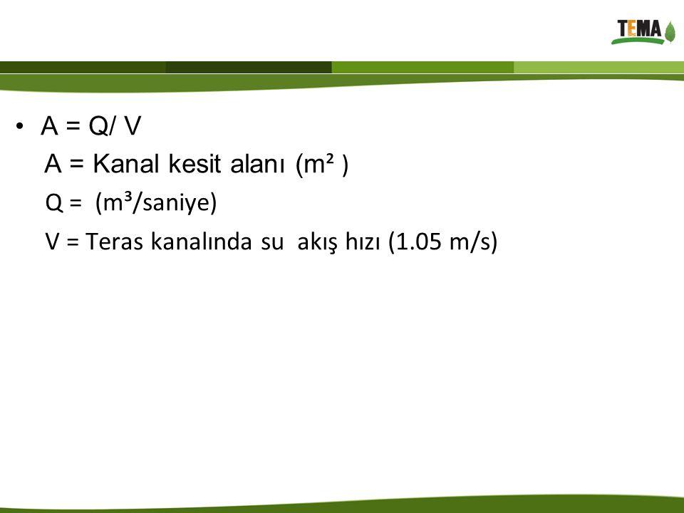 A = Q/ V A = Kanal kesit alanı (m² ) Q = (m³/saniye) V = Teras kanalında su akış hızı (1.05 m/s)