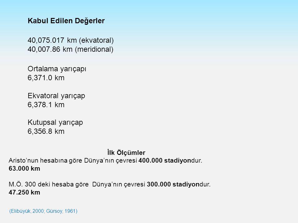 Kabul Edilen Değerler 40,075.017 km (ekvatoral)