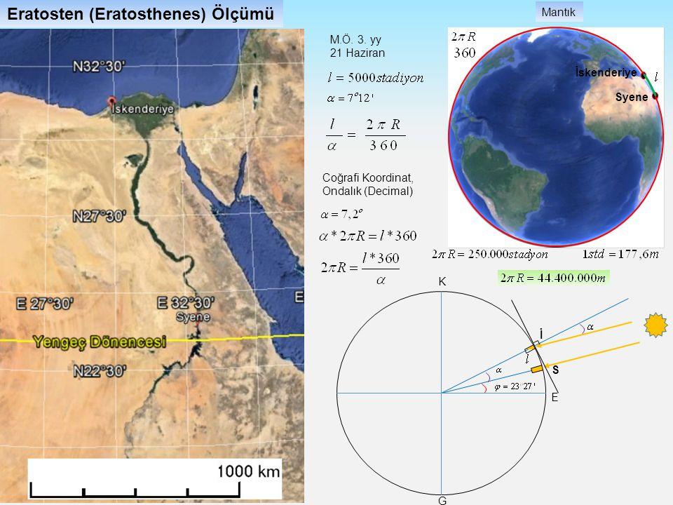Eratosten (Eratosthenes) Ölçümü