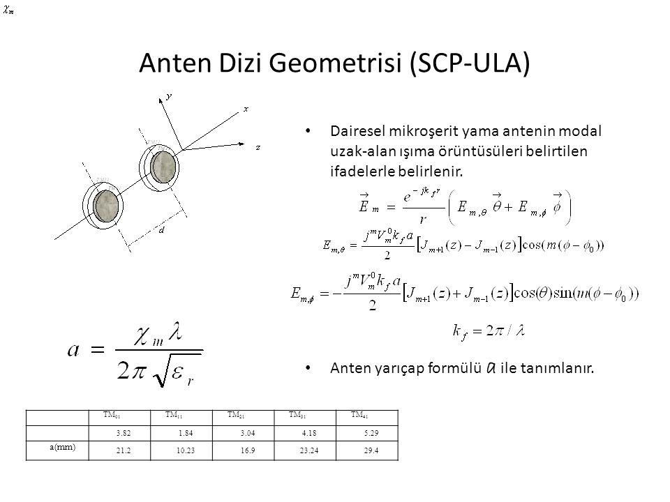 Anten Dizi Geometrisi (SCP-ULA)