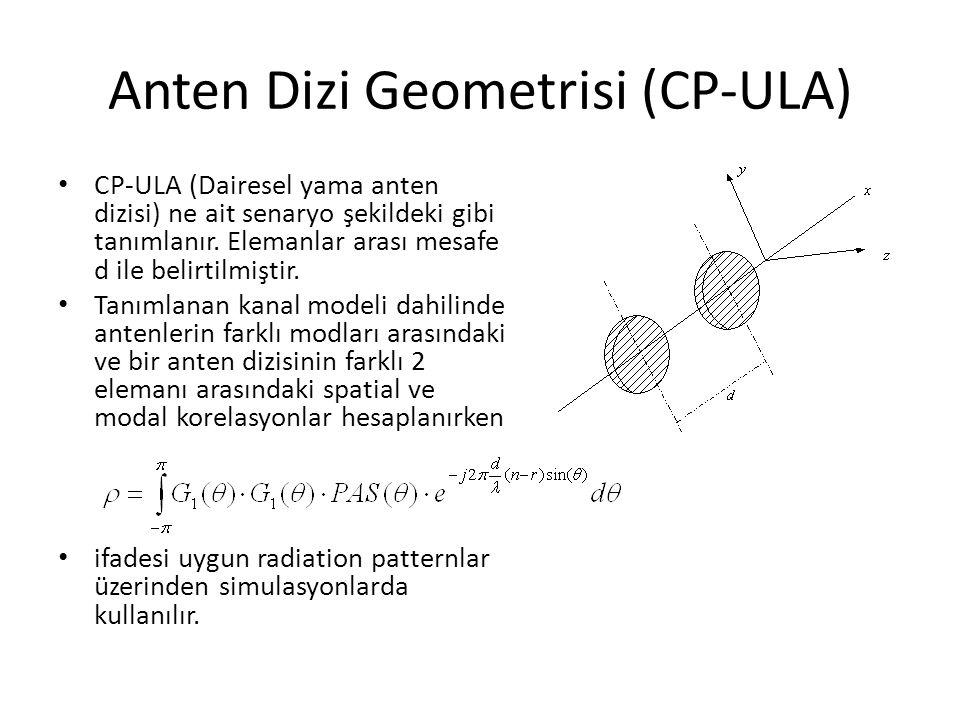 Anten Dizi Geometrisi (CP-ULA)