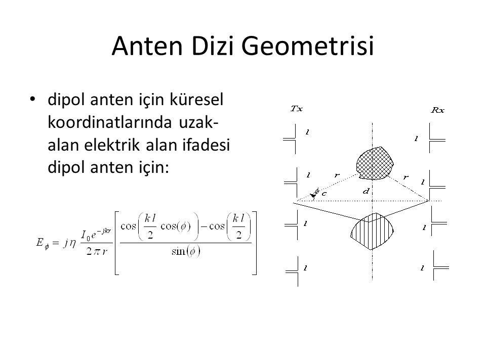 Anten Dizi Geometrisi dipol anten için küresel koordinatlarında uzak-alan elektrik alan ifadesi dipol anten için: