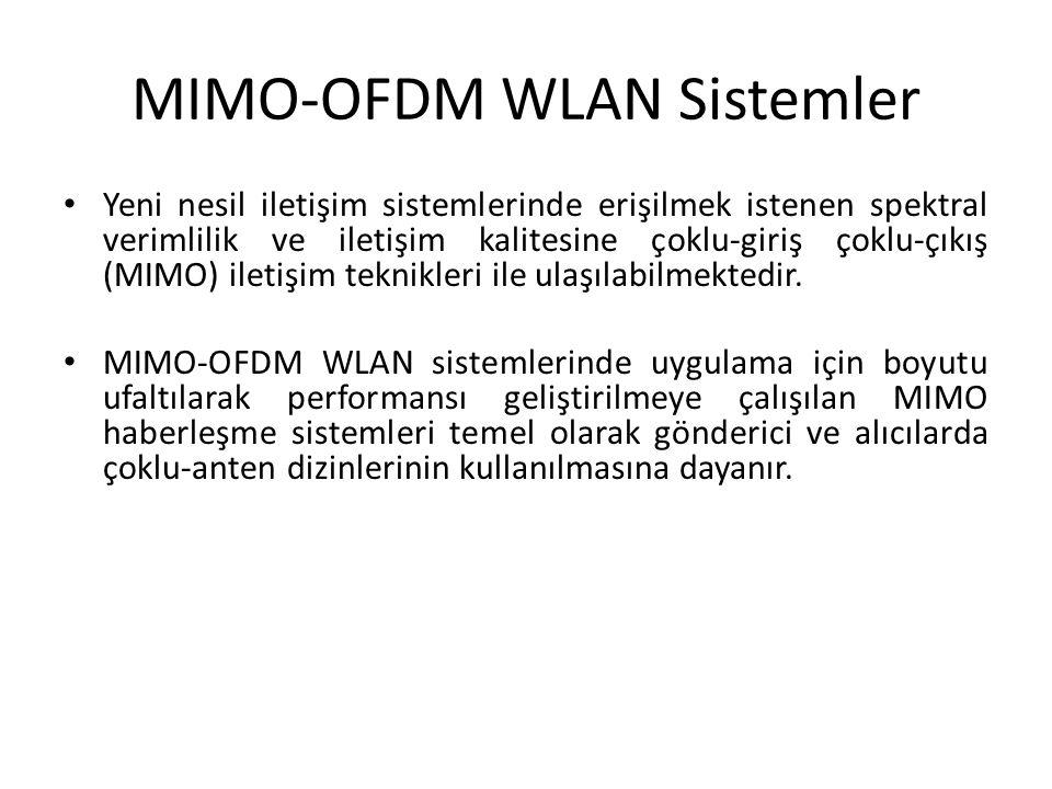 MIMO-OFDM WLAN Sistemler