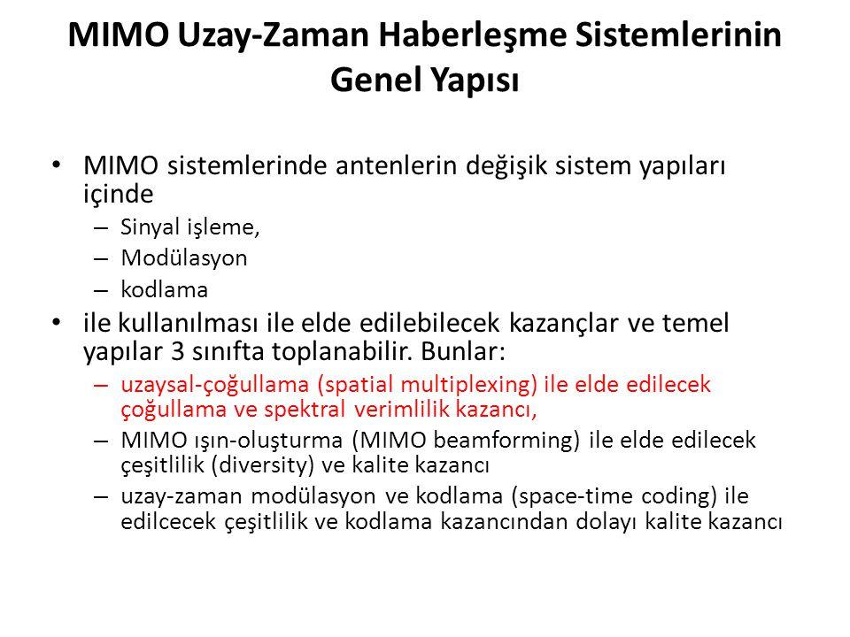 MIMO Uzay-Zaman Haberleşme Sistemlerinin Genel Yapısı