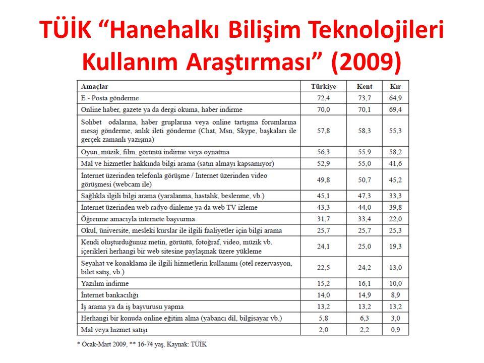 TÜİK Hanehalkı Bilişim Teknolojileri Kullanım Araştırması (2009)