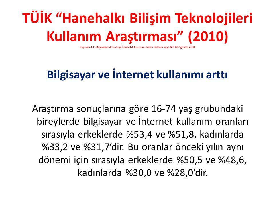 Bilgisayar ve İnternet kullanımı arttı