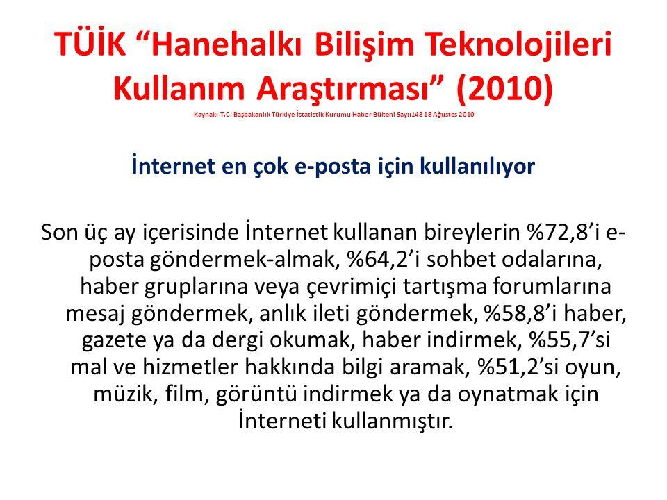 TÜİK Hanehalkı Bilişim Teknolojileri Kullanım Araştırması (2010) Kaynak: T.C. Başbakanlık Türkiye İstatistik Kurumu Haber Bülteni Sayı:148 18 Ağustos 2010