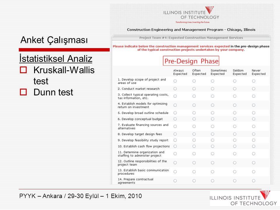 Anket Çalışması İstatistiksel Analiz Kruskall-Wallis test Dunn test