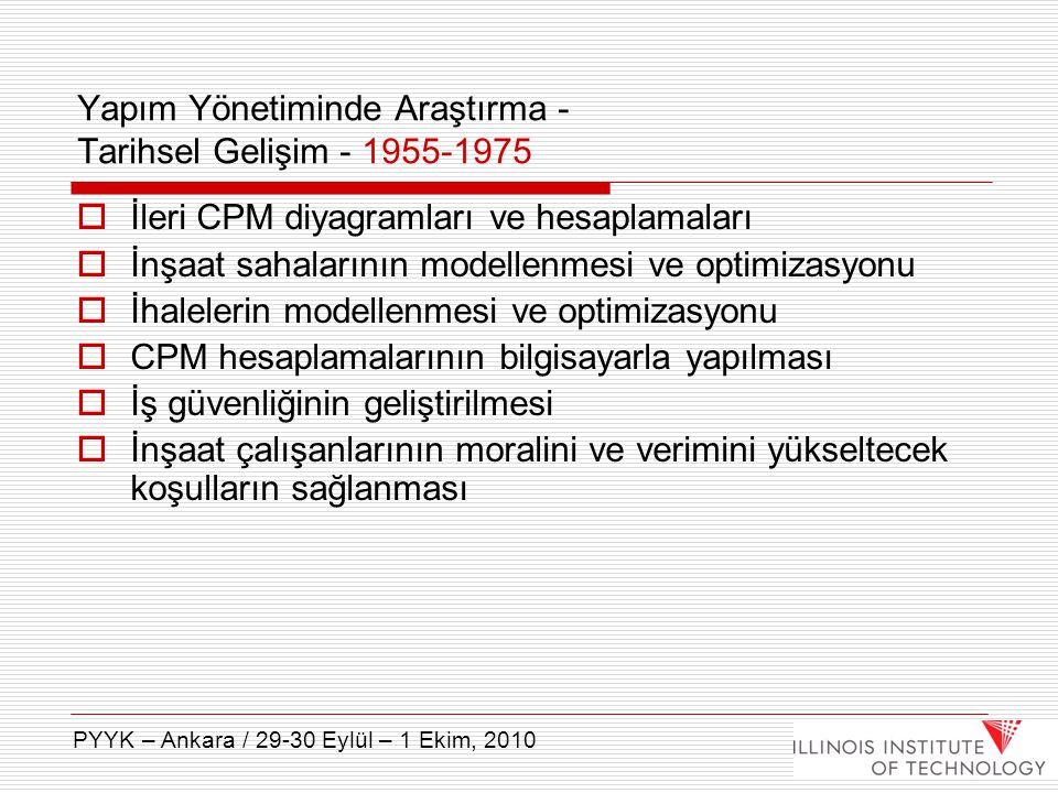 Yapım Yönetiminde Araştırma - Tarihsel Gelişim - 1955-1975