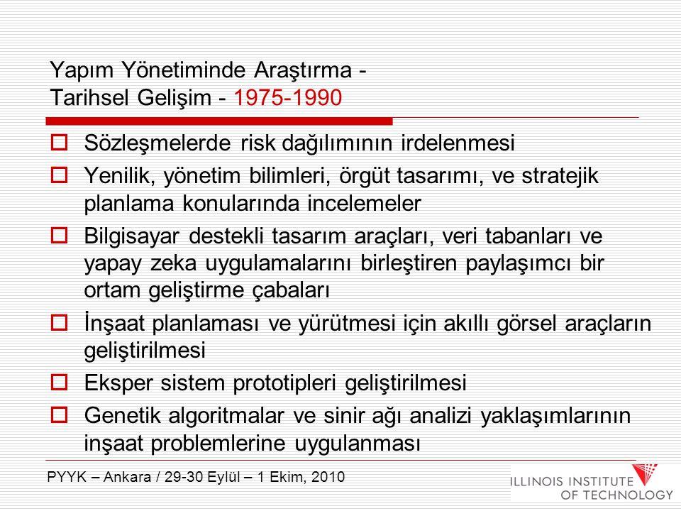 Yapım Yönetiminde Araştırma - Tarihsel Gelişim - 1975-1990