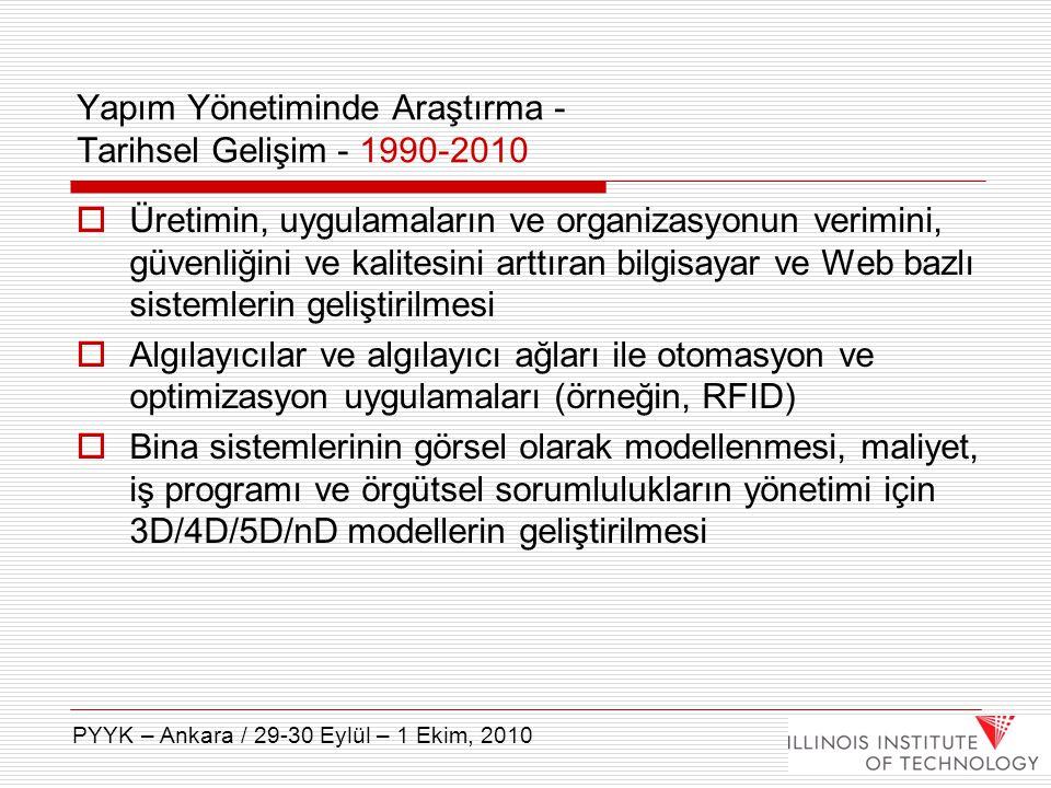Yapım Yönetiminde Araştırma - Tarihsel Gelişim - 1990-2010