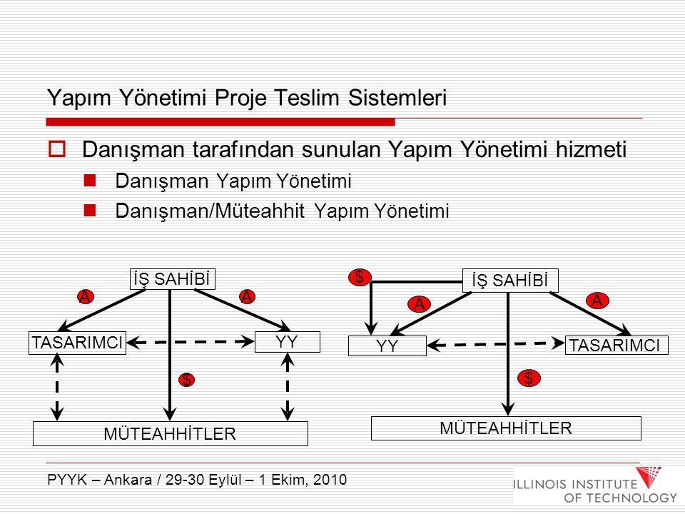 Yapım Yönetimi Proje Teslim Sistemleri