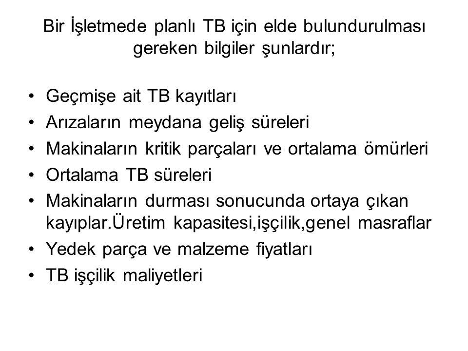 Bir İşletmede planlı TB için elde bulundurulması gereken bilgiler şunlardır;