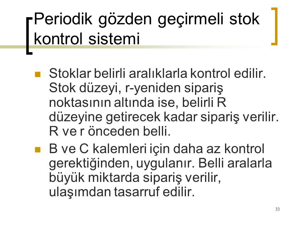 Periodik gözden geçirmeli stok kontrol sistemi