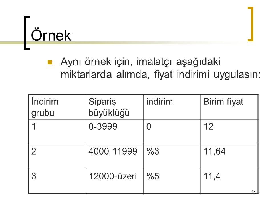 Örnek Aynı örnek için, imalatçı aşağıdaki miktarlarda alımda, fiyat indirimi uygulasın: İndirim grubu.