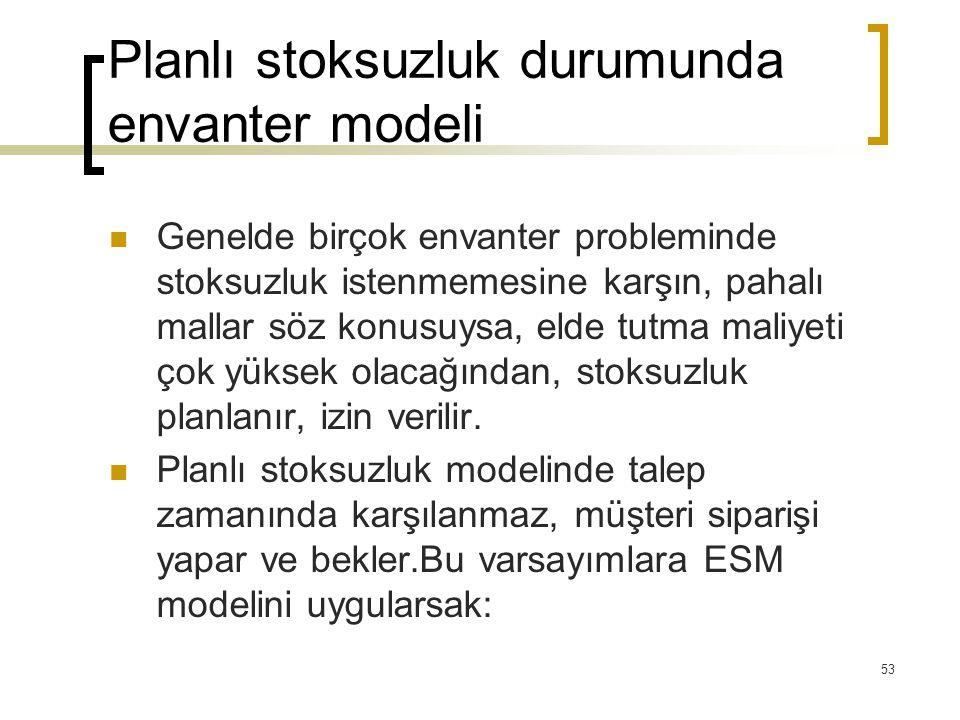 Planlı stoksuzluk durumunda envanter modeli