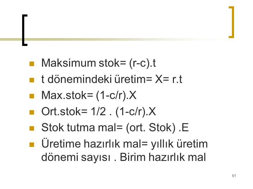 Maksimum stok= (r-c).t t dönemindeki üretim= X= r.t. Max.stok= (1-c/r).X. Ort.stok= 1/2 . (1-c/r).X.