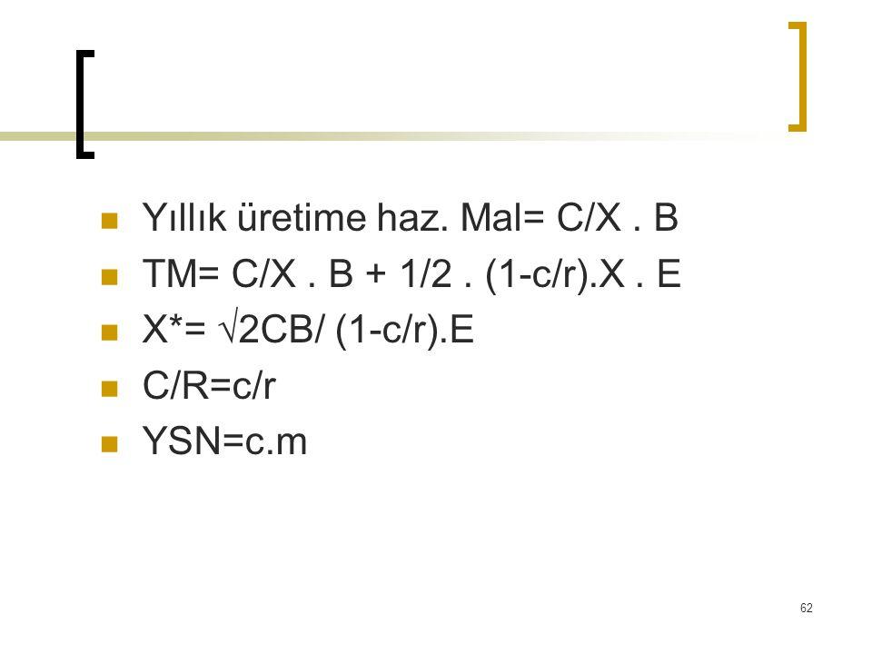 Yıllık üretime haz. Mal= C/X . B