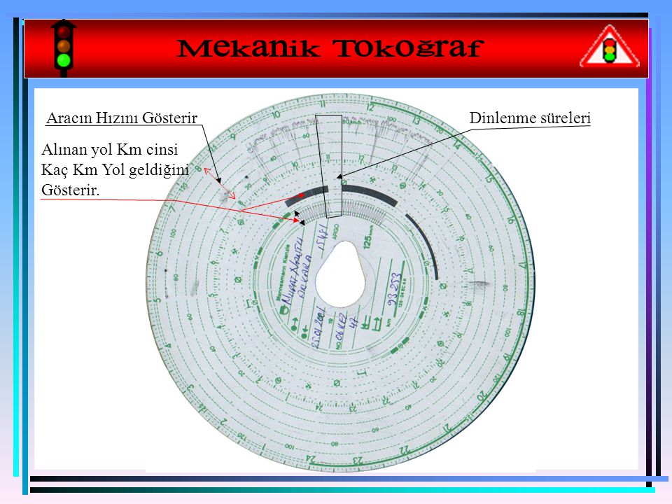 Mekanik Tokoğraf Mekanik Tokoğraf Aracın Hızını Gösterir