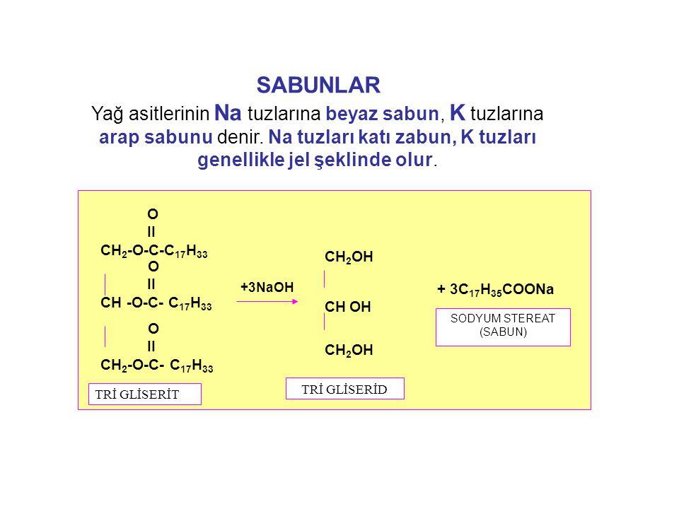 SABUNLAR Yağ asitlerinin Na tuzlarına beyaz sabun, K tuzlarına arap sabunu denir. Na tuzları katı zabun, K tuzları genellikle jel şeklinde olur.