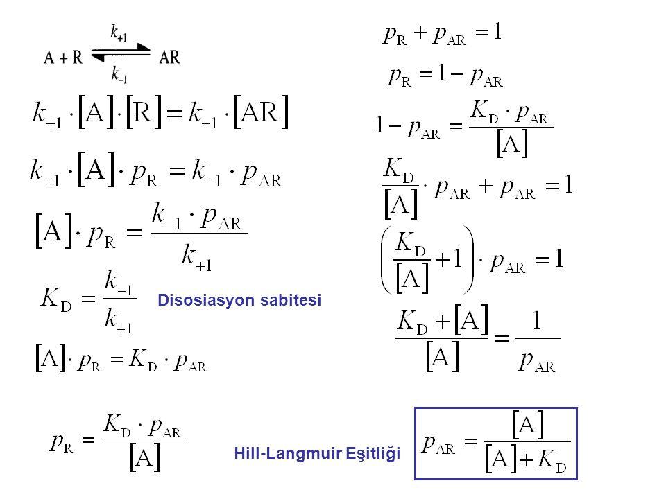 Disosiasyon sabitesi Hill-Langmuir Eşitliği
