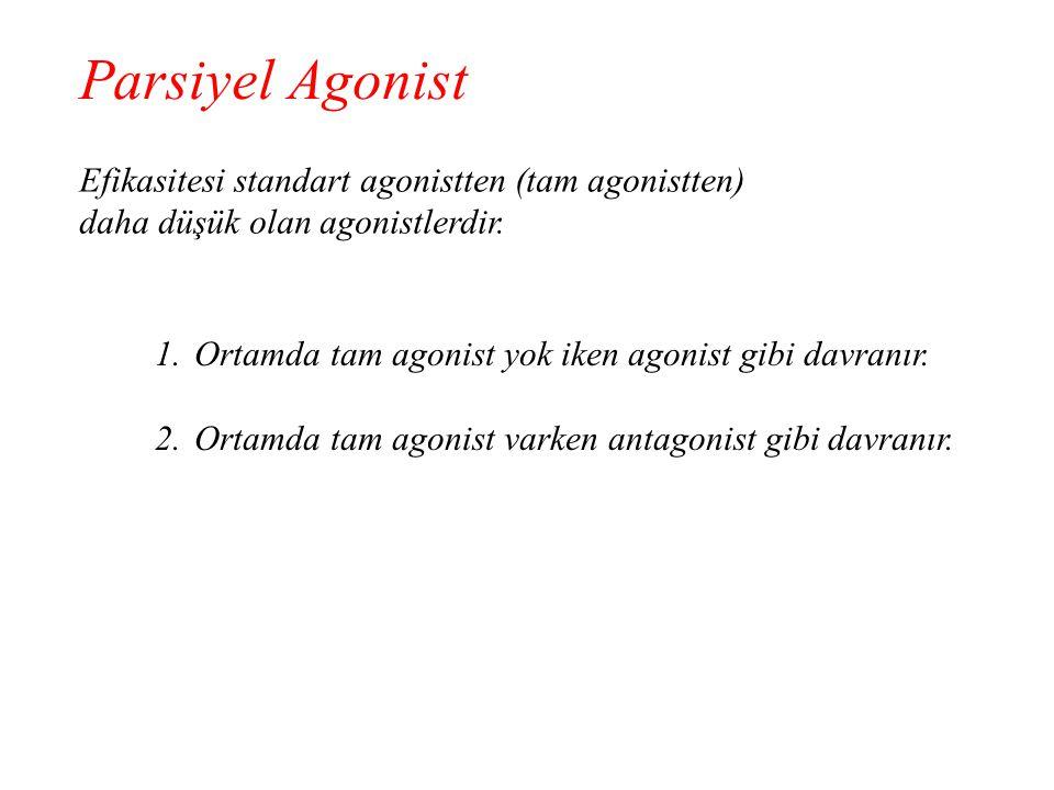 Parsiyel Agonist Efikasitesi standart agonistten (tam agonistten) daha düşük olan agonistlerdir. Ortamda tam agonist yok iken agonist gibi davranır.