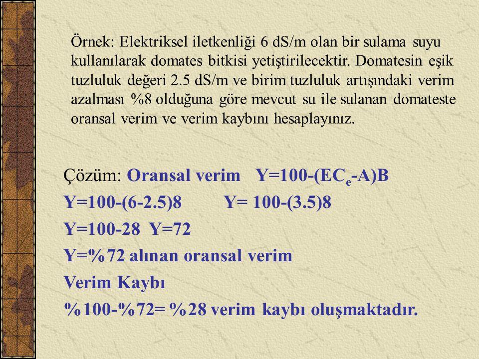 Çözüm: Oransal verim Y=100-(ECe-A)B Y=100-(6-2.5)8 Y= 100-(3.5)8