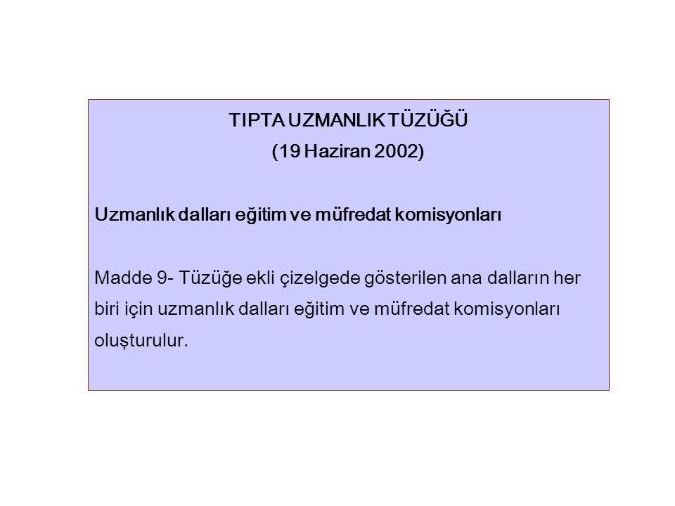 TIPTA UZMANLIK TÜZÜĞÜ (19 Haziran 2002) Uzmanlık dalları eğitim ve müfredat komisyonları.