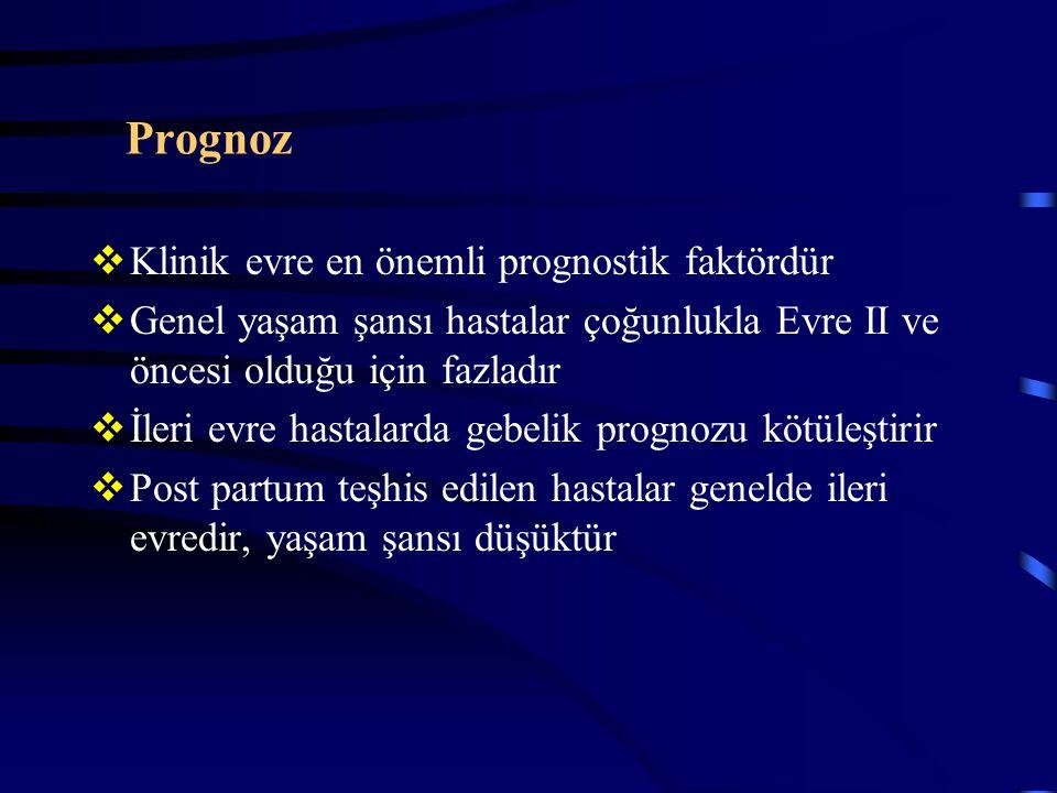 Prognoz Klinik evre en önemli prognostik faktördür