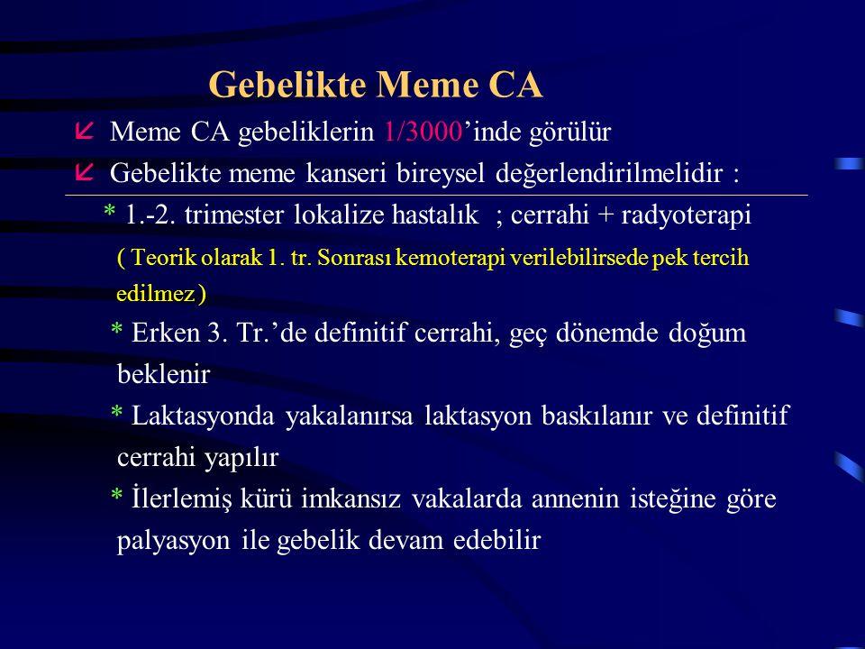 Gebelikte Meme CA Meme CA gebeliklerin 1/3000'inde görülür