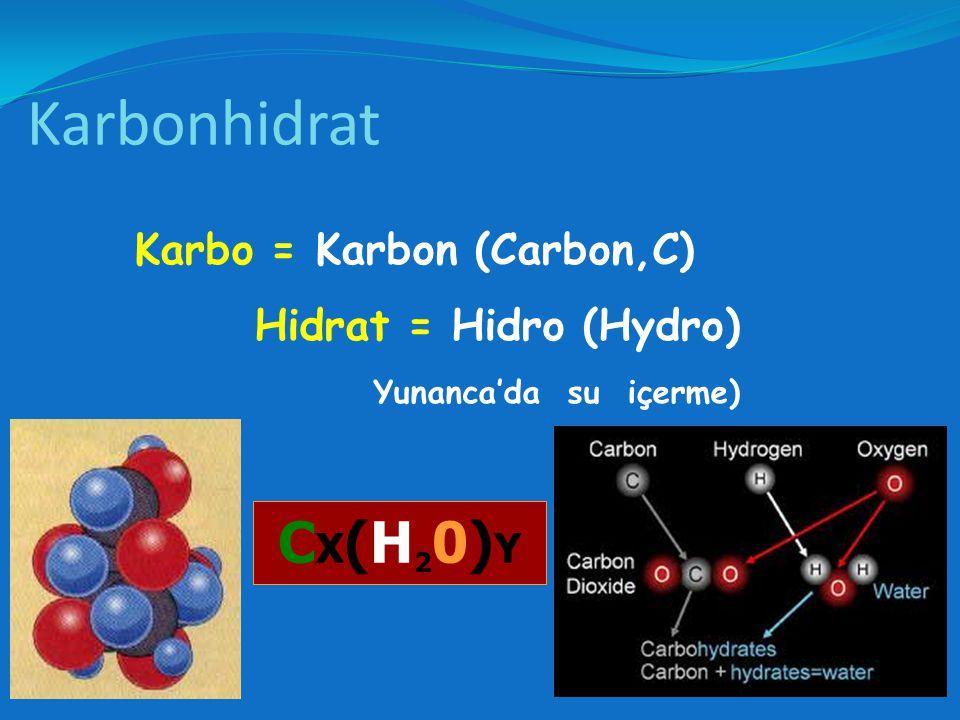 Karbonhidrat CX(H20)Y Karbo = Karbon (Carbon,C)