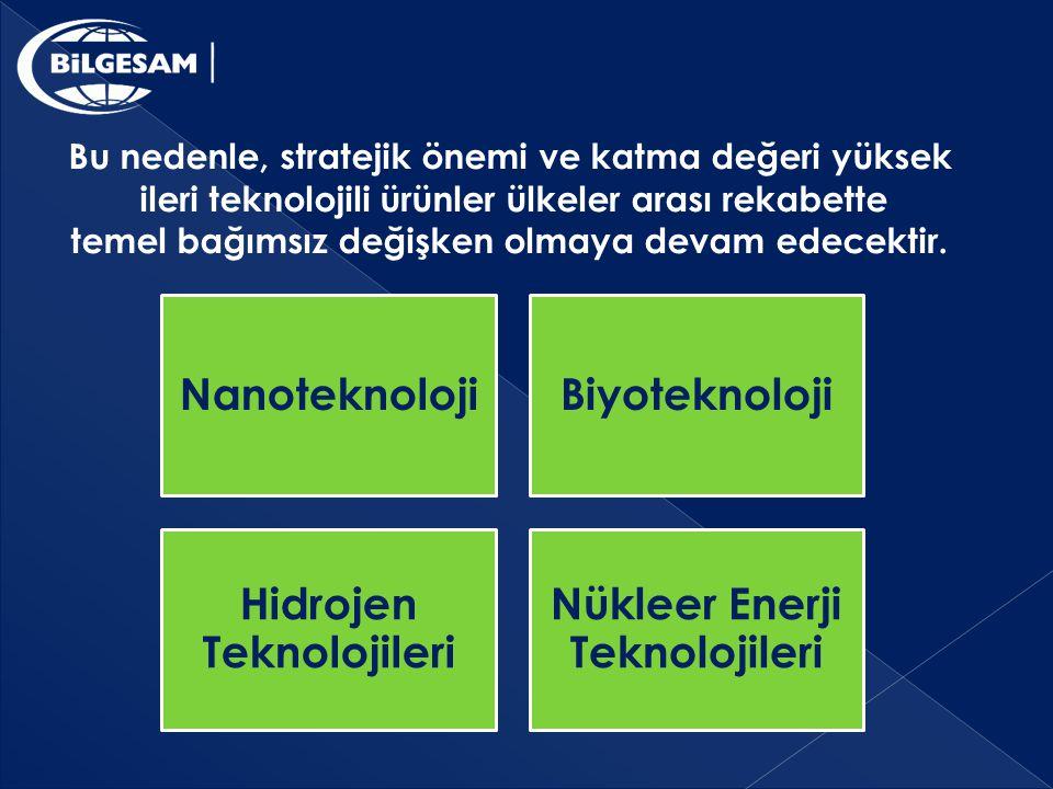 Hidrojen Teknolojileri Nükleer Enerji Teknolojileri