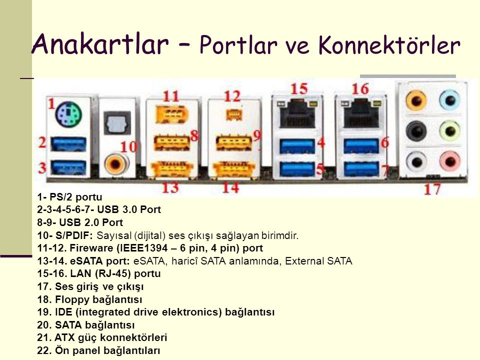 Anakartlar – Portlar ve Konnektörler