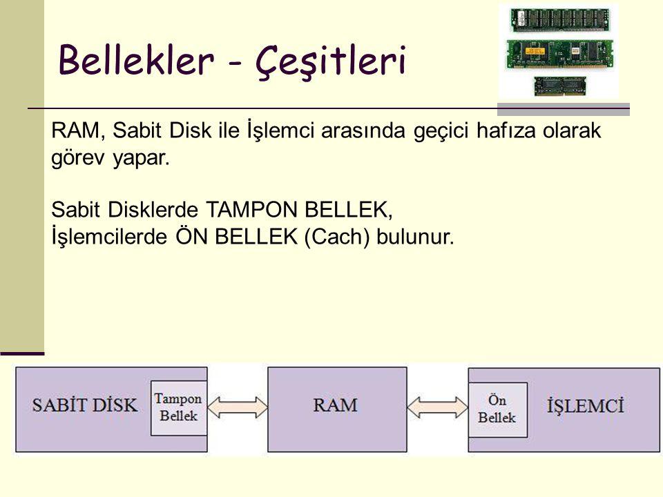Bellekler - Çeşitleri RAM, Sabit Disk ile İşlemci arasında geçici hafıza olarak görev yapar. Sabit Disklerde TAMPON BELLEK,