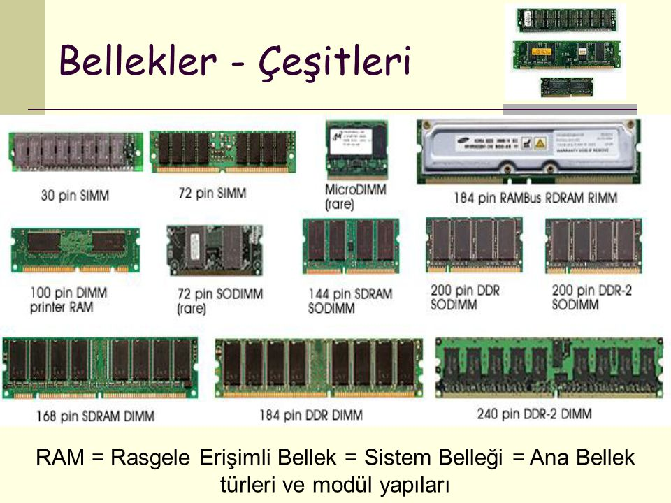 Bellekler - Çeşitleri RAM = Rasgele Erişimli Bellek = Sistem Belleği = Ana Bellek türleri ve modül yapıları.
