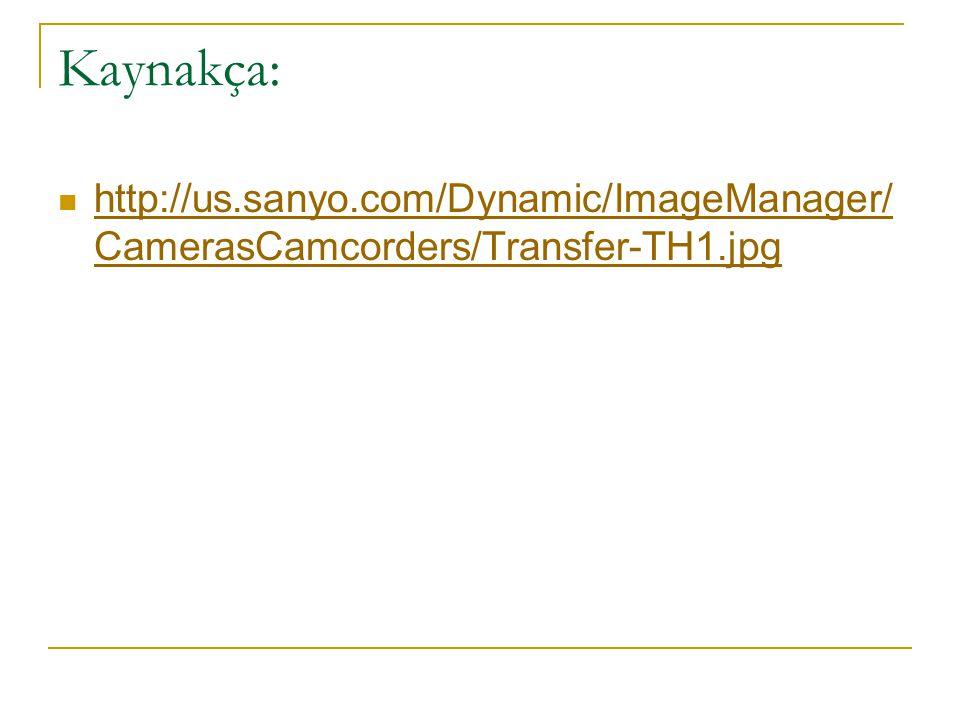Kaynakça: http://us.sanyo.com/Dynamic/ImageManager/CamerasCamcorders/Transfer-TH1.jpg