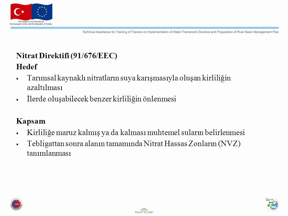 Nitrat Direktifi (91/676/EEC)