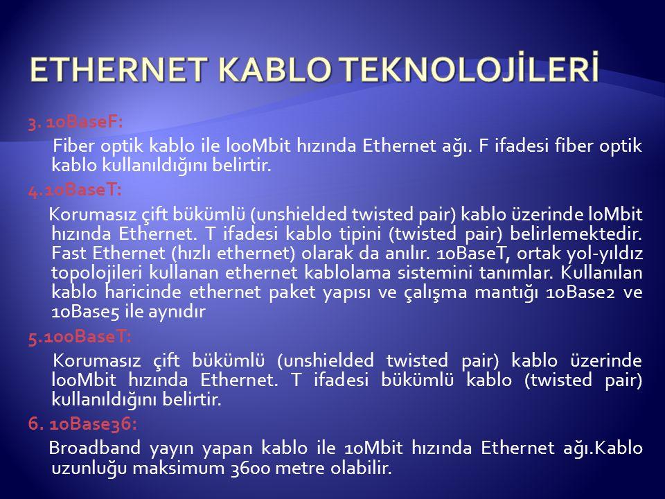 ETHERNET KABLO TEKNOLOJİLERİ