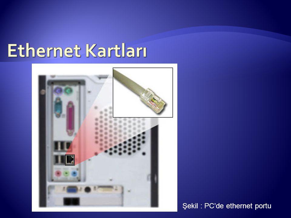 Ethernet Kartları Şekil : PC'de ethernet portu