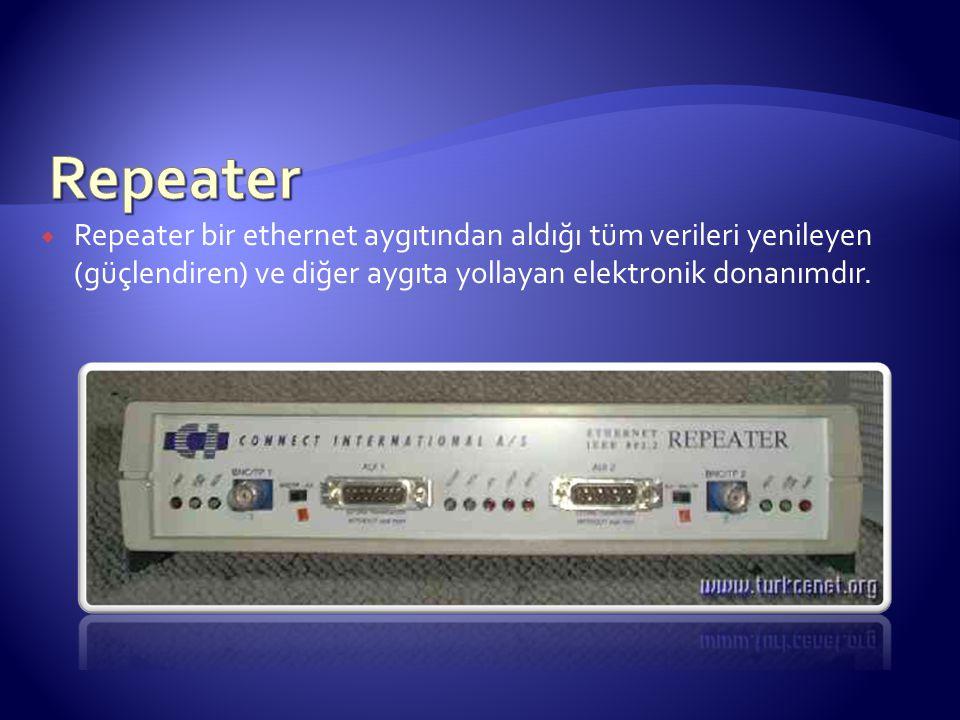 Repeater Repeater bir ethernet aygıtından aldığı tüm verileri yenileyen (güçlendiren) ve diğer aygıta yollayan elektronik donanımdır.
