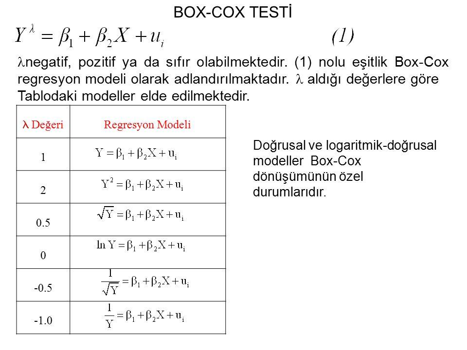 BOX-COX TESTİ