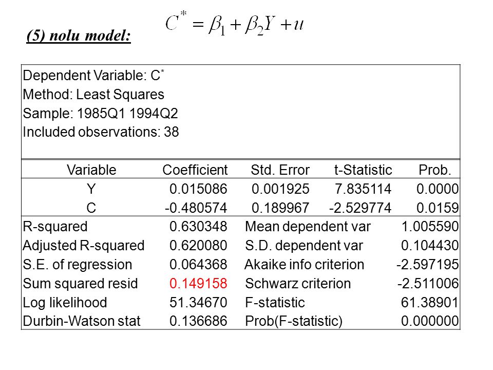 (5) nolu model: Dependent Variable: C* Method: Least Squares