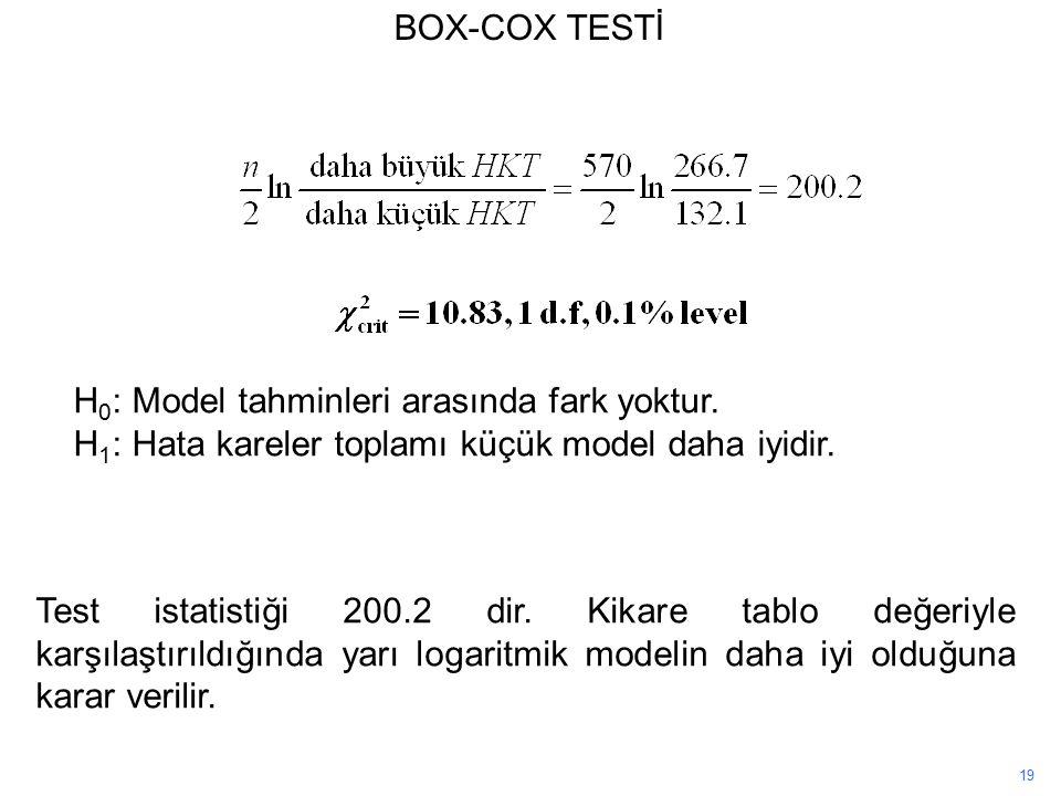 H0: Model tahminleri arasında fark yoktur.