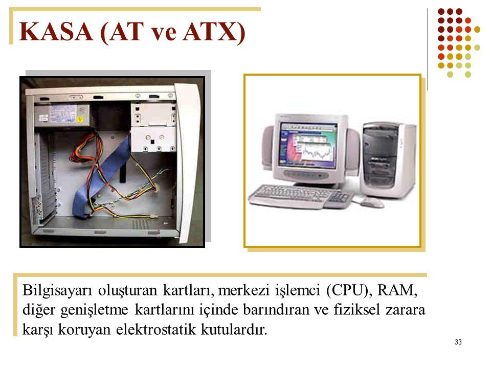 KASA (AT ve ATX)