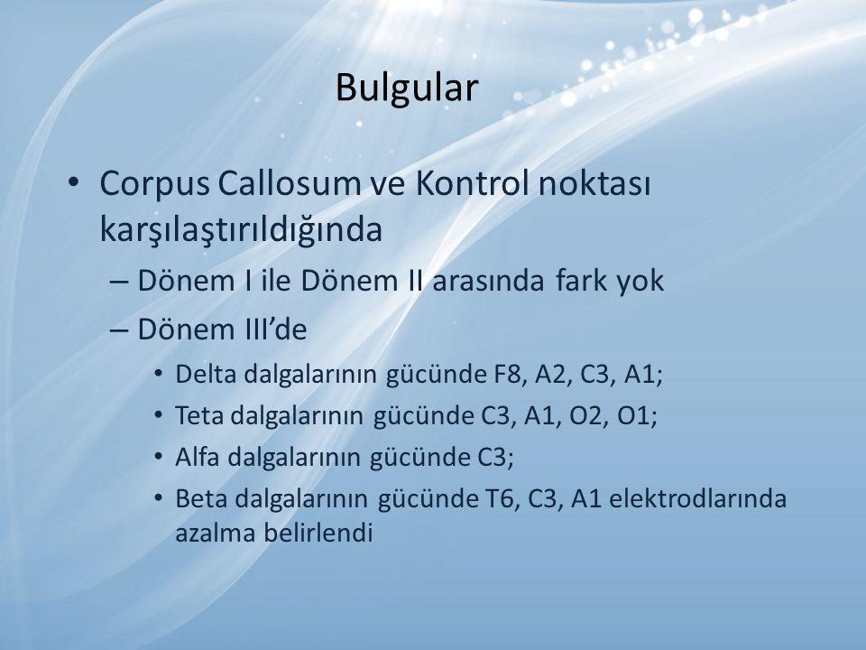 Bulgular Corpus Callosum ve Kontrol noktası karşılaştırıldığında
