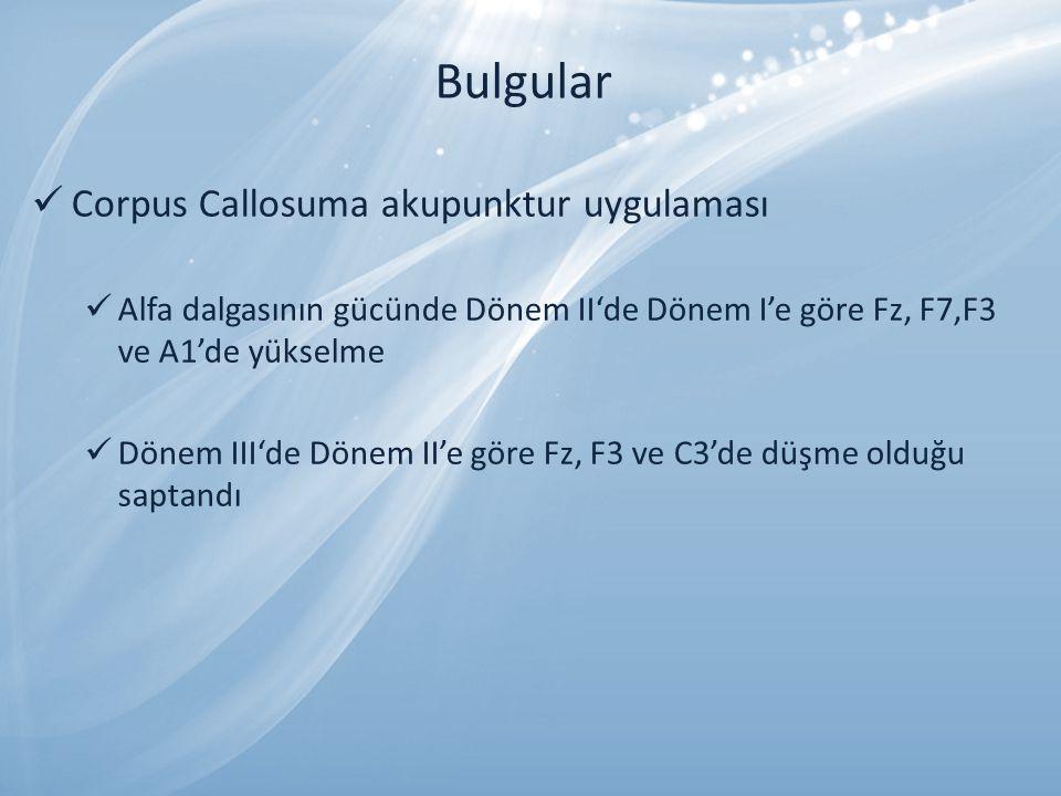 Bulgular Corpus Callosuma akupunktur uygulaması